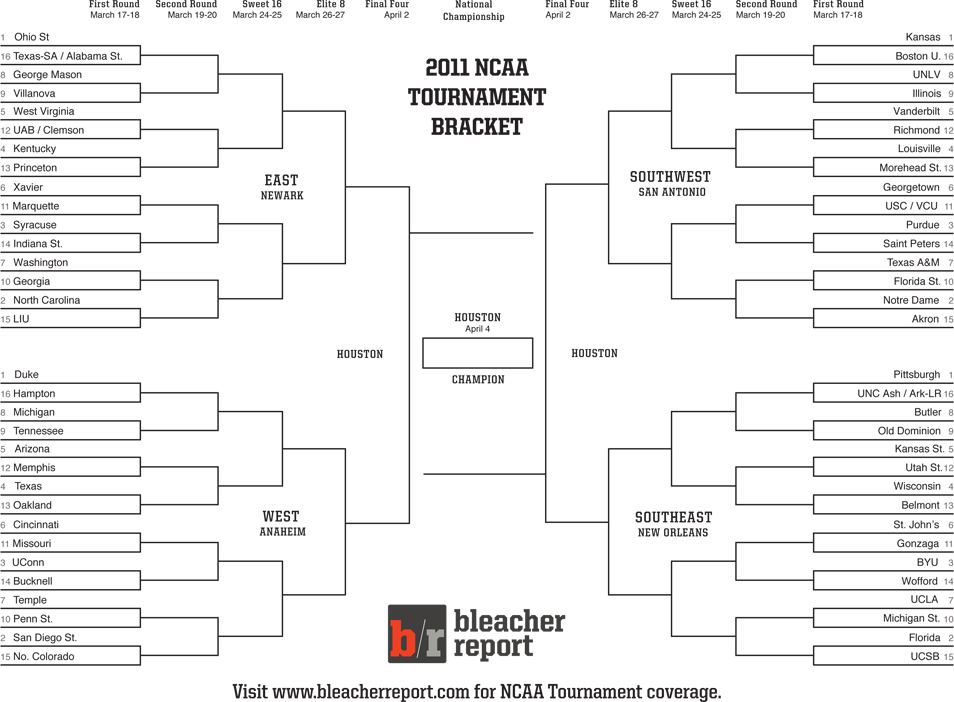 Funny march madness bracket names for Blank march madness bracket template